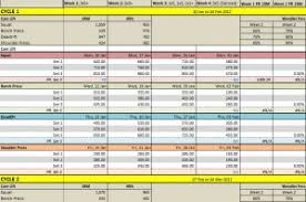 Workout Excel Template Workout Sheet Workout Sheets Template