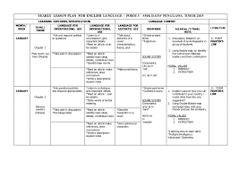 Yearly Lesson Plan Template yearly lesson plan language form 3 2015
