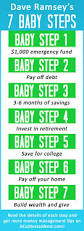Debt Stacking Excel Spreadsheet 5730 Best Money Images On Pinterest Money Tips Money Budget And