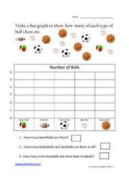 printable bar charts free printables worksheets kids