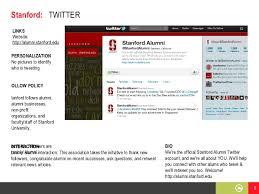 alumni website software social media usage by select alumni associations
