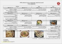 cours cuisine annecy cours cuisine annecy great cours cuisine annecy with cours cuisine