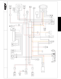 ktm 690 wiring diagram wiring diagram and schematic