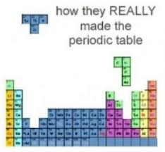 Royal Society Of Chemistry Periodic Table Chemistry Careers