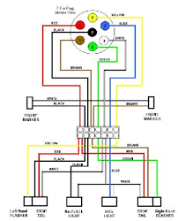 trailer wiring diagram electrical concepts diagram