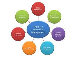 trends in operation management