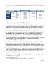 liquidity report template liquidity risk reporting measurement and management