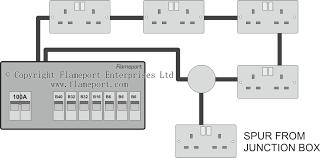 ring main wiring diagram wiring diagram shrutiradio