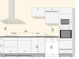 hauteur d un plan de travail de cuisine a quelle hauteur les meubles hauts ou à quelle hauteur la hotte les