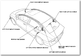 2006 honda civic airbag i need to get a diagram of where the airbag sensors are located in