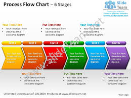 Microsoft Excel Flow Template Process Map Template Microsoft Word
