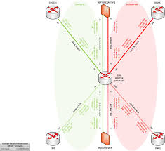 Route Map Cisco by Cisco Networking And Eduroam Routing Network Development Team