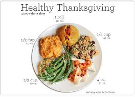 choosemyplate even on thanksgiving houston isd nutrition