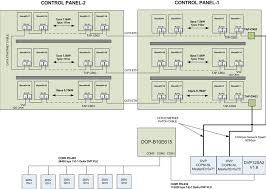 communication delta plc u2013 delta industrial automation