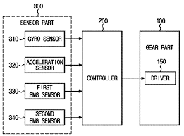 samsung submits wearable robot us patent application exoskeleton