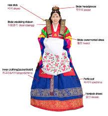 wedding dress traditions 21 best name day images on korean dress korean hanbok