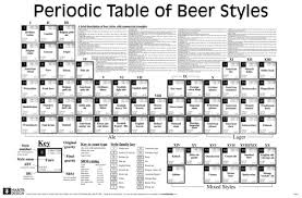 Periodic Table With Key The Beauty That Is The Periodic Table Not Just For Elements