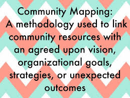 Community Mapping Community Outreach Vocabulary By Isabel Glasson
