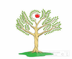 clipart tree of knowledge with apple in the center clipart