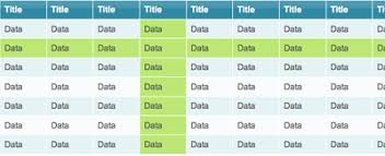 design a html table building html tales beautiful exles tips and tools hongkiat