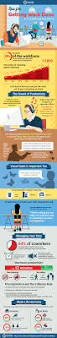 essential aspects to consider for coworking spaces infographic