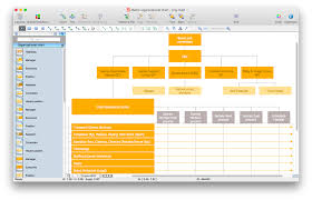 help desk organizational structure create an organizational chart conceptdraw helpdesk the simplest