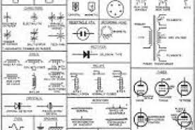 automotive wiring diagrams basic symbols automotive wiring diagrams