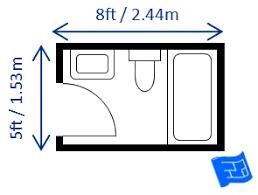 Length Of A Bathtub Bathroom Dimensions