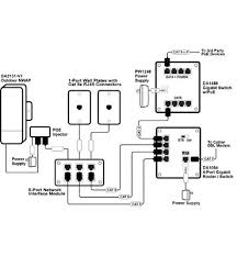 wiring diagrams for rj45 data wiring free image about wiring
