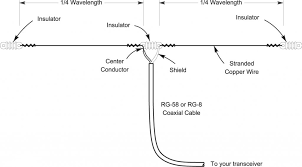hd wallpapers wiring diagram uhf radio desktopee3d3d cf