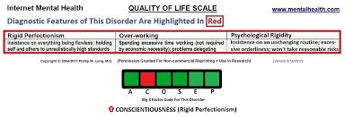 obsessive compulsive personality disorder