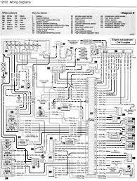 100 peugeot 307 bsi wiring diagram retrofit cruise control