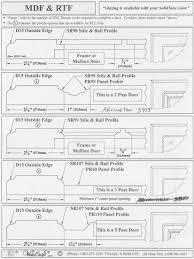 Kitchen Cabinet Door Profiles Cabinet Profile Low Profile Cabinet Door Pulls Doors Profile Low