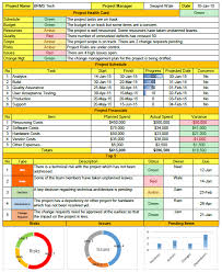 weekly status report template excel free business template