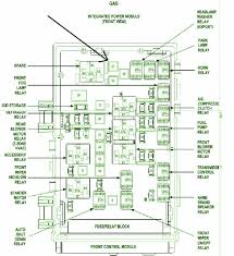 dodge ram fuse diagram headlight wiring diagram for dodge ram