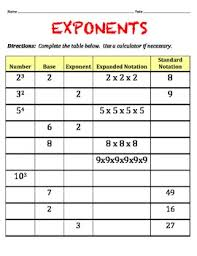 Of Exponents Worksheet Exponents Worksheet Complete The Missing Parts To The Table By