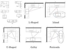 Kitchen Cabinet Drawing Lovable Kitchen Cabinet Layout Ideas Best Ideas About Kitchen