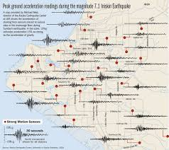 Wasilla Alaska Map by That 7 1 Quake Shook Different Parts Of Anchorage In Very
