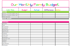 How To A Spreadsheet For Monthly Bills Monthly Expense Template Thebridgesummit Co