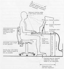 Ergonomic Office Desk Setup How To Set Up A Desk Workstation For Ergonomics