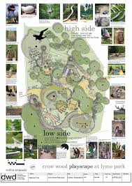 Coastal Landscape Design by 383 Best Rendering Plan U0026elev Images On Pinterest Landscape
