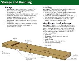 Lvl Beam Span Table by Lvl Scaffold Planks