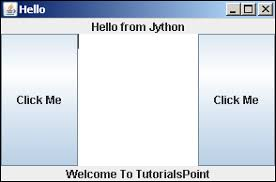 layout manager tutorialspoint jython layout management