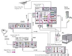 hd wiring diagrams harley volt gauge wiring diagram u2022 wiring