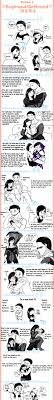 Boyfriend Girlfriend Memes - hug kiss affection memes on oc meme kingdom deviantart