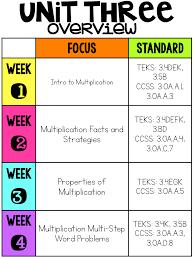 multiplications for 3rd graders elementary shenanigans multiplication strategies for 3rd grade