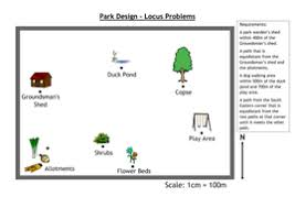 park design locus by alutwyche teaching resources tes