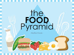 the food pyramid healthy choices eating right every day there