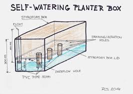 self watering wonderful how do self watering planters work 85 for your home