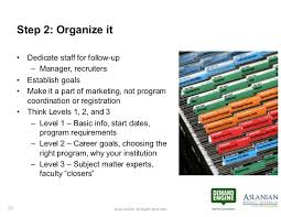 demandengine recruitment is not a four letter word